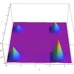 F-Praktikum: Positronen-Emissions-Tomographie