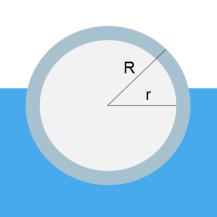 Hohlkugel im Wasser