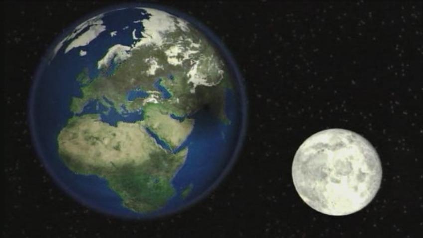 Erde Mond. Falscher Abstand.