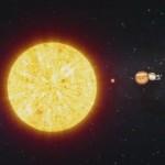 Die Größe des Sonnensystems