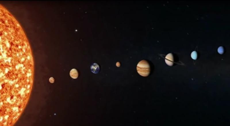 Sonnensystem. Falsches Abstand- und Größenverhältnis.