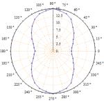 F-Praktikum Protokolle (TU Darmstadt, Physik)