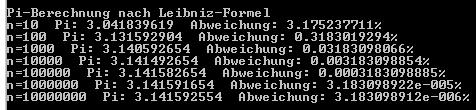 Pi berechnet nach Leibniz-Formel