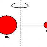 Physikübung 18: Satz von Steiner