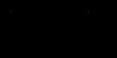 Eine Rampe mit drei Massen