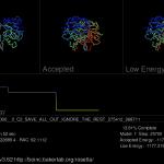 Die besten Grafikkarten für BOINC