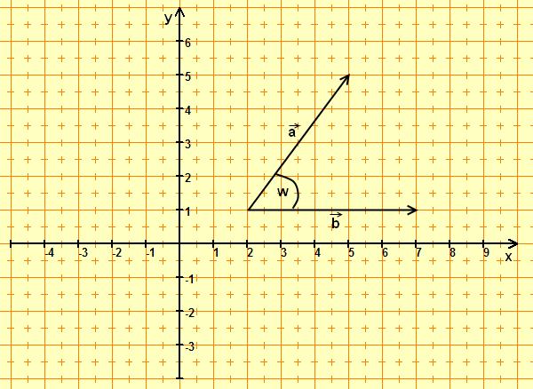 Winkel bestimmen