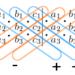 Berechnung von Determinanten einer 2x2, 3x3, 4x4 und nxn-Matrix